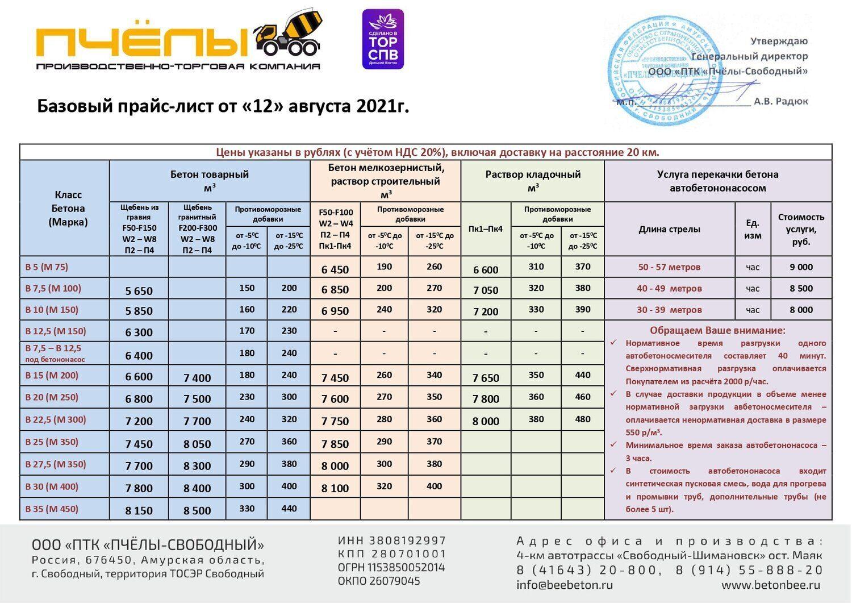 Базовый прайс-лист на бетон от 12.08.2021_page-0001